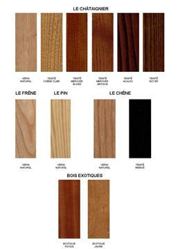 essences de bois et usages tournage sur bois. Black Bedroom Furniture Sets. Home Design Ideas